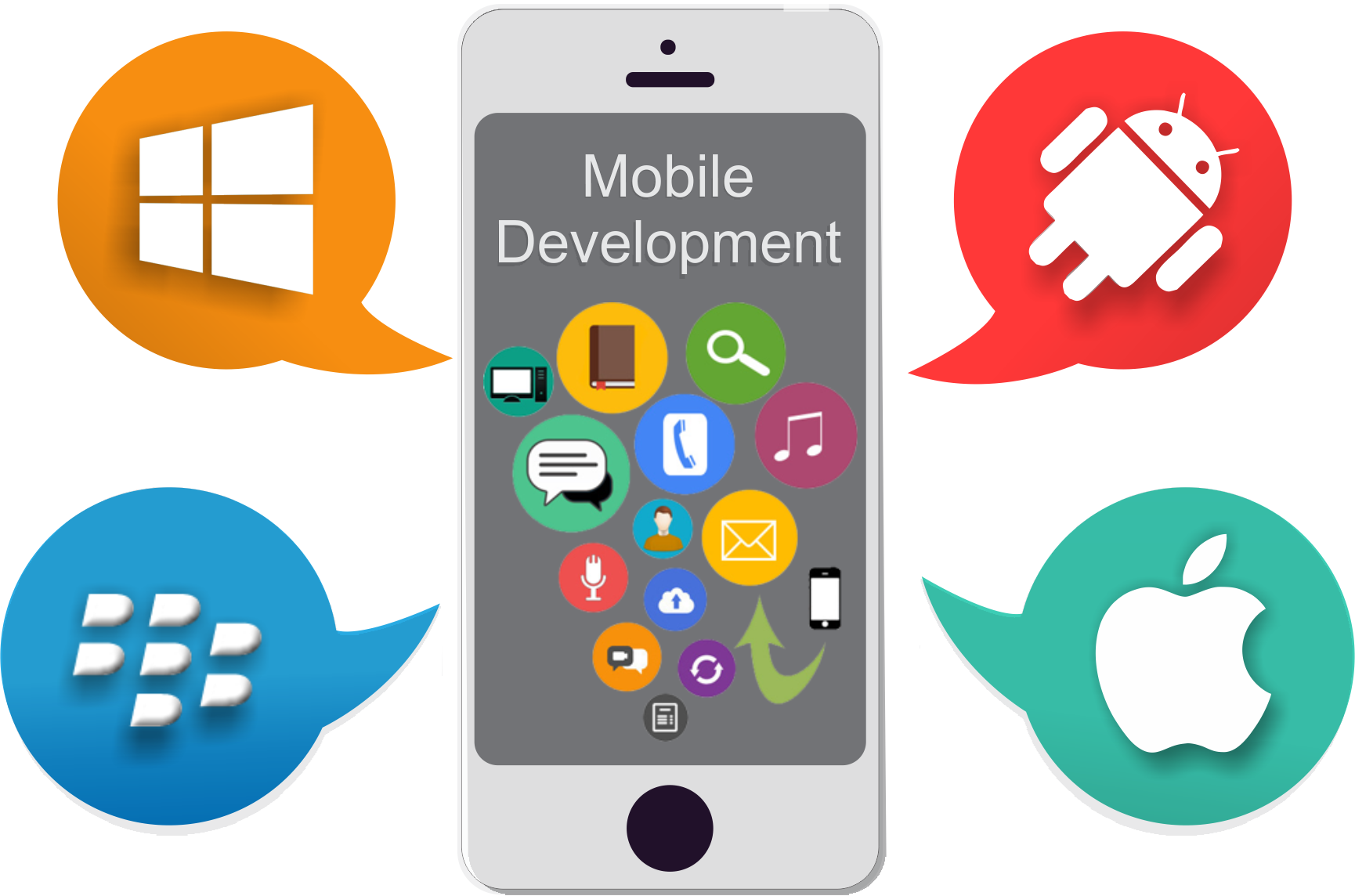 Mobile Apps Development Company in Florida, USA