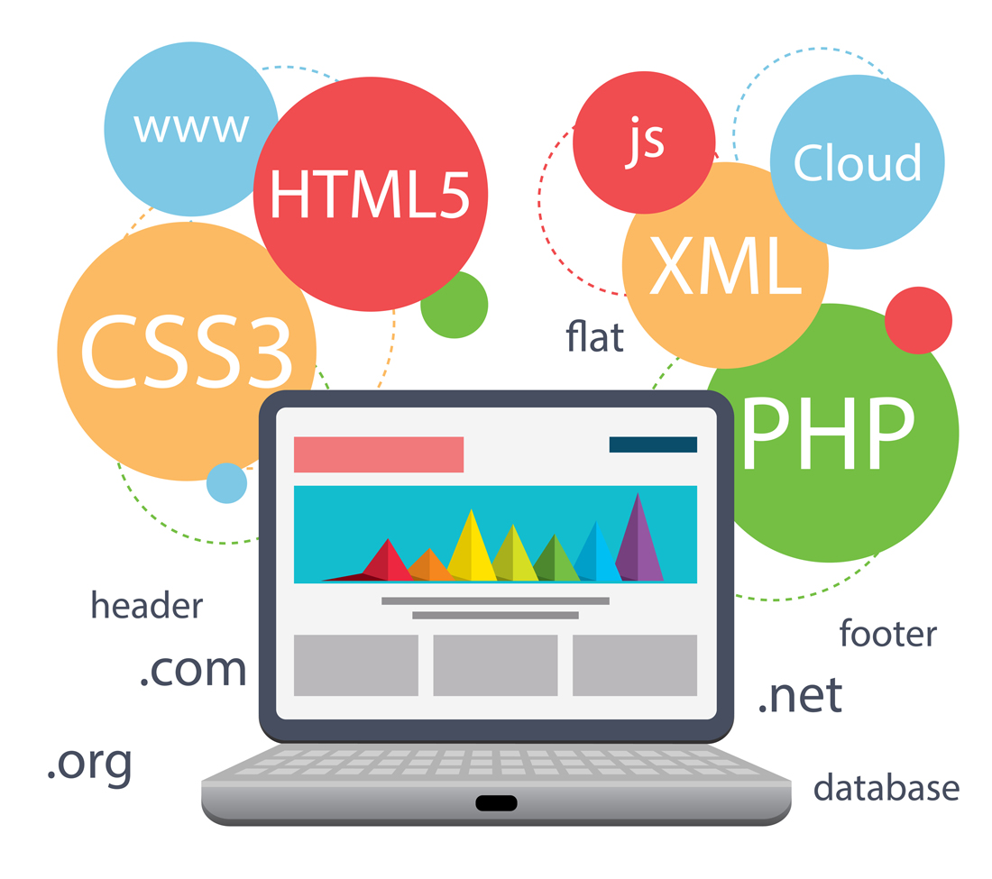 Web Applications Development Company in Florida, USA