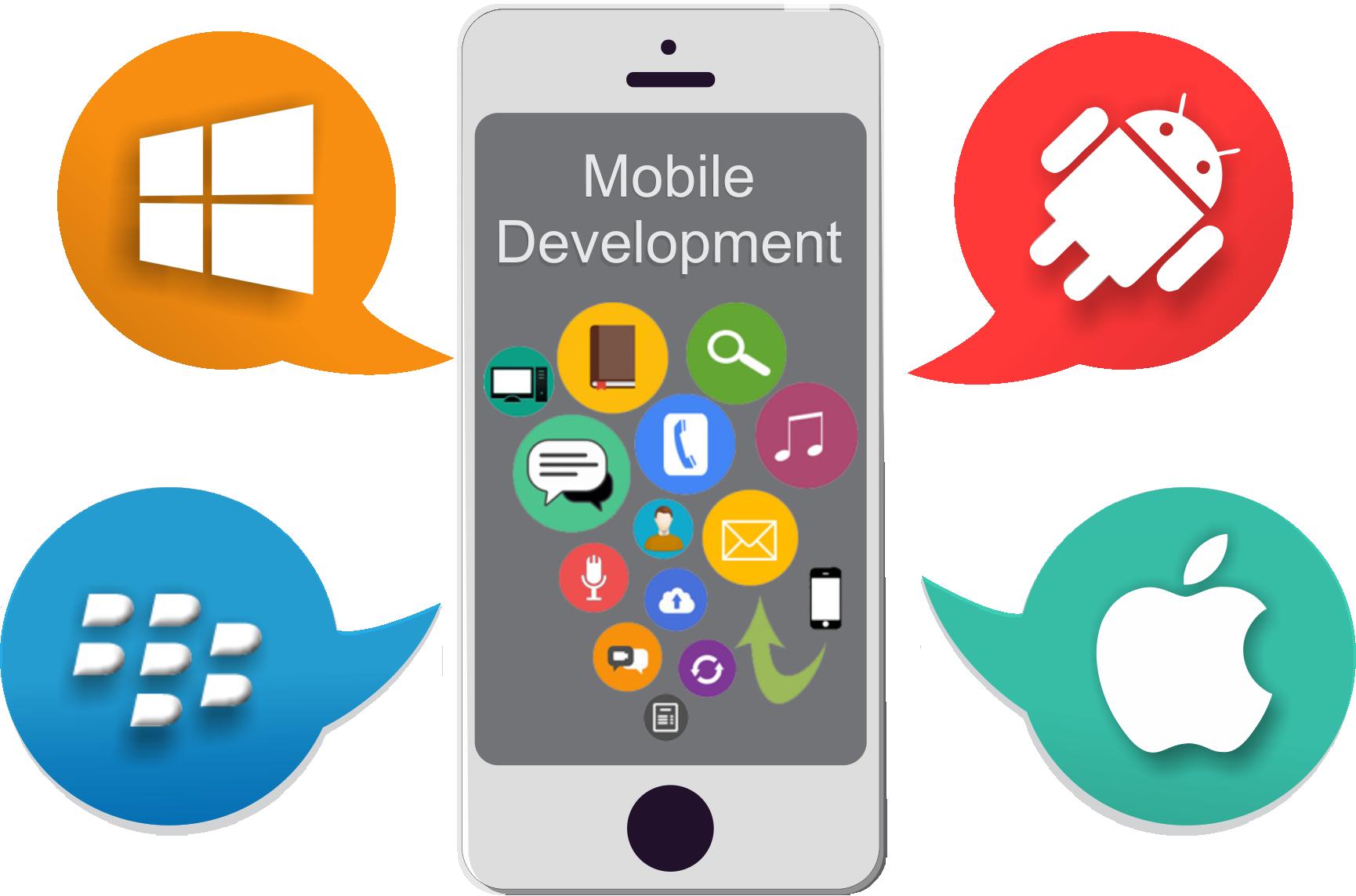 Mobile Apps Development Company in Florida, USA